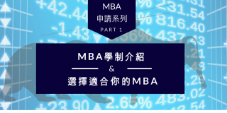 MBAAdmissions
