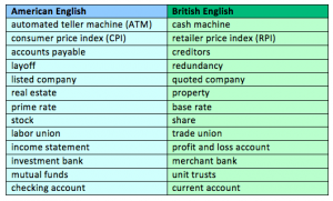 wordvice_american_british_English