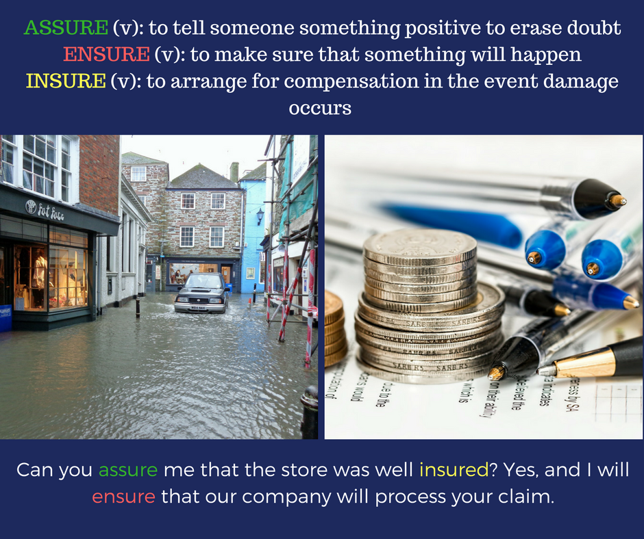 Assure vs. ensure vs. insure
