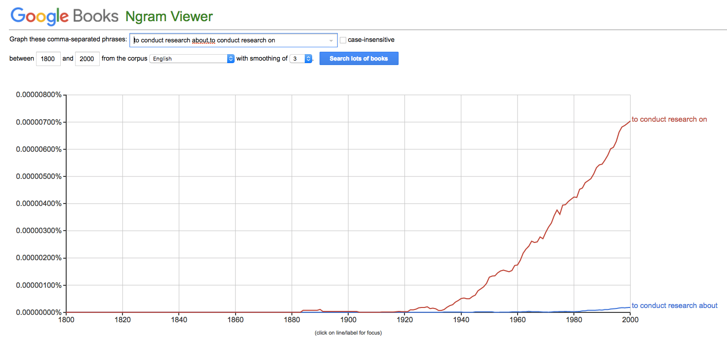Sample-Google-N-gram-Search-Result