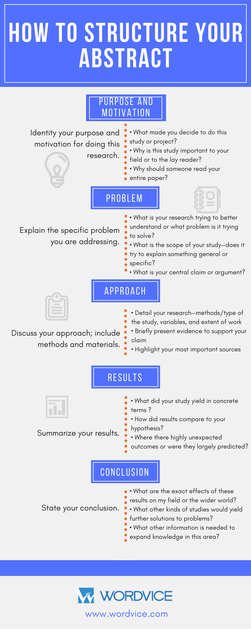 Do academic research essay