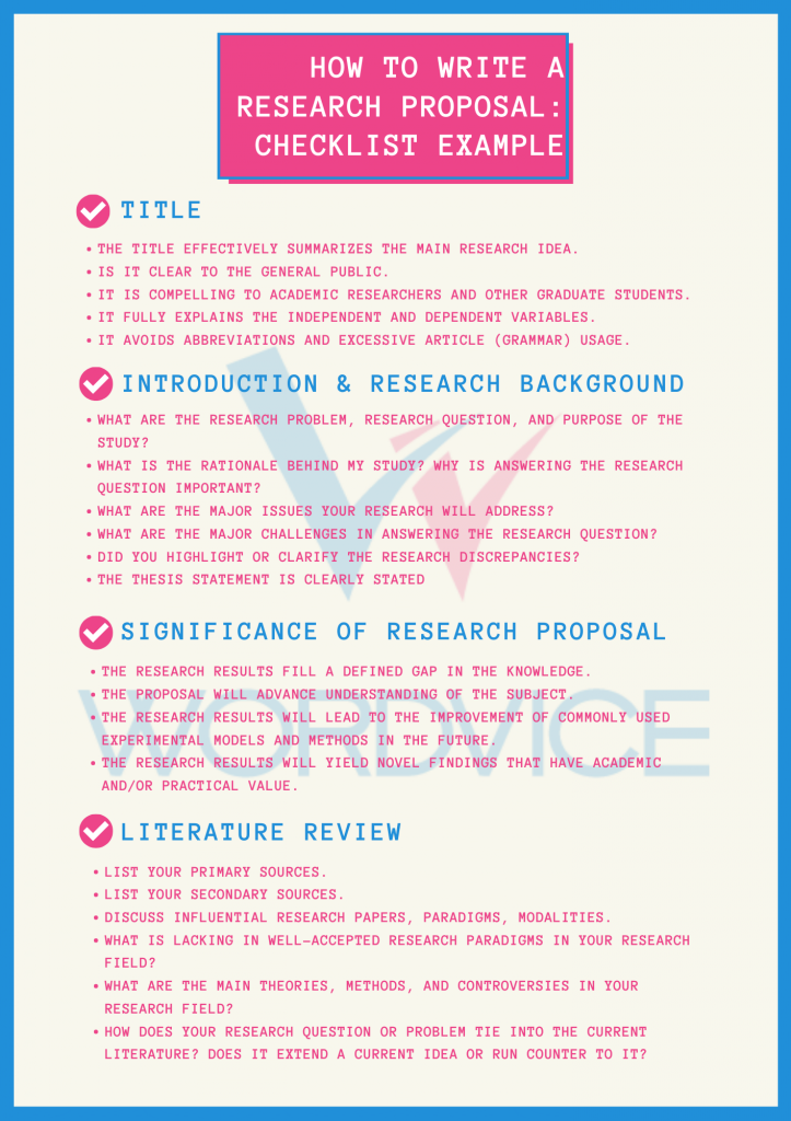 Wordvice Research Proposal Checklist Example1