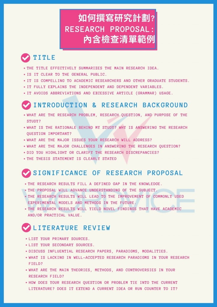 TW_Wordvice Research Proposal Checklist Example