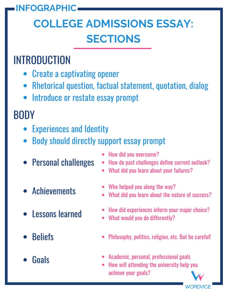 Wordvice-How-to-format-college-essay-Andrew-June-2021