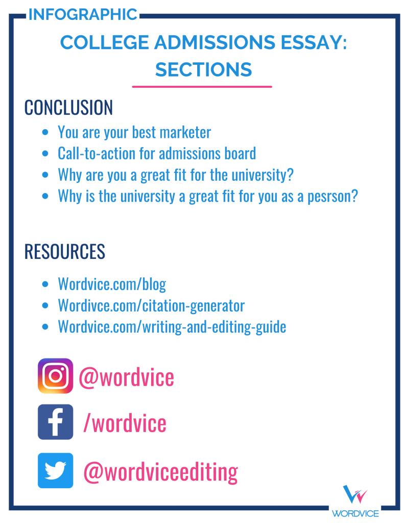 Wordvice-How-to-format-college-essay (1